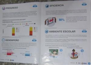 Ergebnisse Grundschule